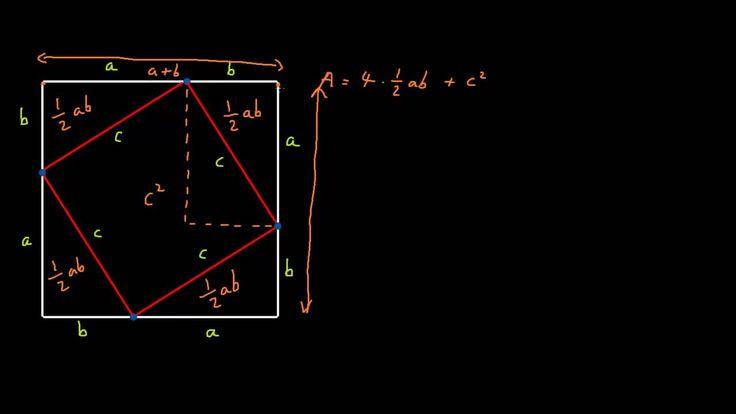 Pythagoras formula proof...