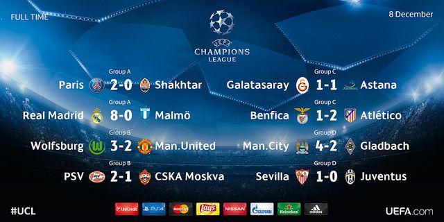 Champions League (Jornada 6):  Resultados