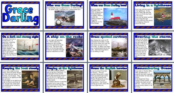 KS1 and KS2 History Teaching Resource - The Story of Grace Darling printable classroom display posters for primary schools