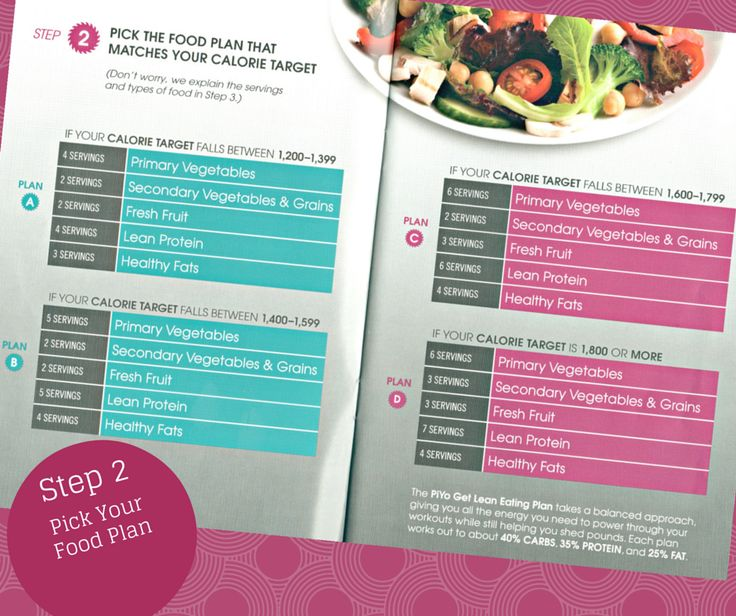 14 best fitness piyo get lean eating plan workout for Application plan cuisine