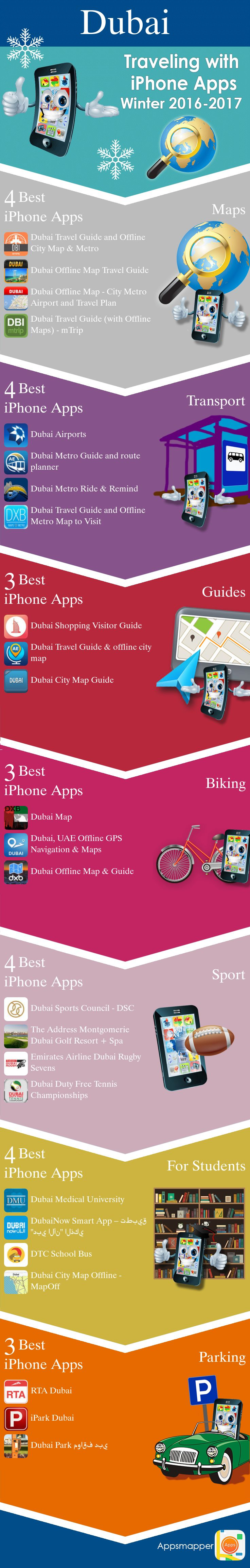 Dubai iPhone apps: Travel Guides, Maps, Transportation, Biking, Museums, Parking, Sport and apps for Students.