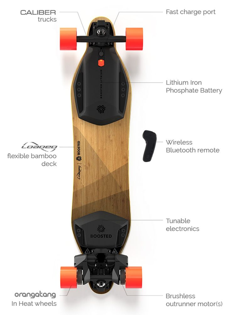 1000  ideas about Motorized Skateboard on Pinterest  Electric Skateboard, Skateboards For Sale