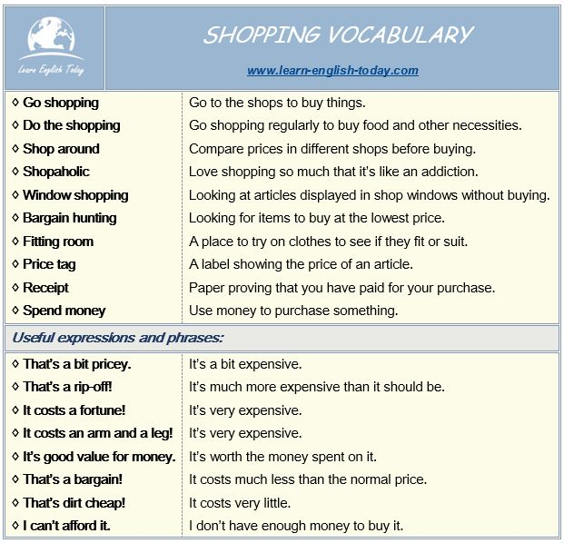 Shopping Vocabulary / Useful Expressions and Phrases #learnenglish
