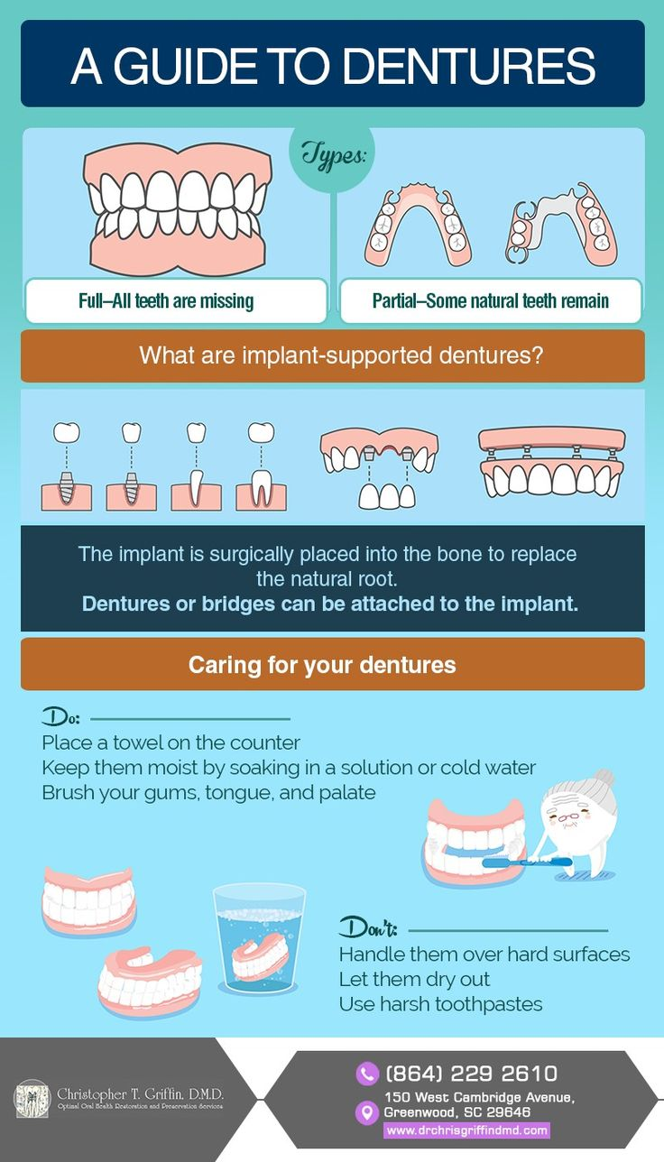 Dentures can give you back your smile, your confidence