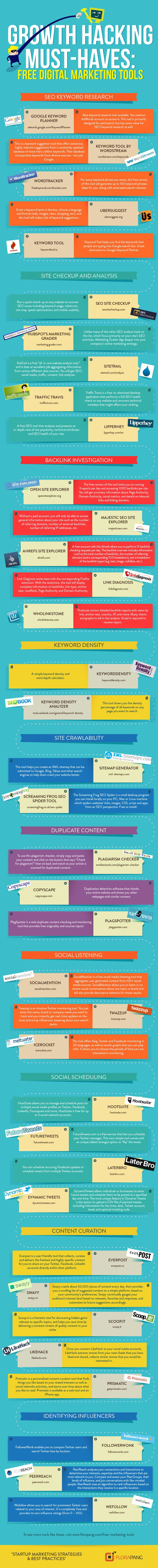 Growth Hacking Must-Haves: Free Digital Marketing Tools #infographic #Marketing #Startup #GrowthHacking