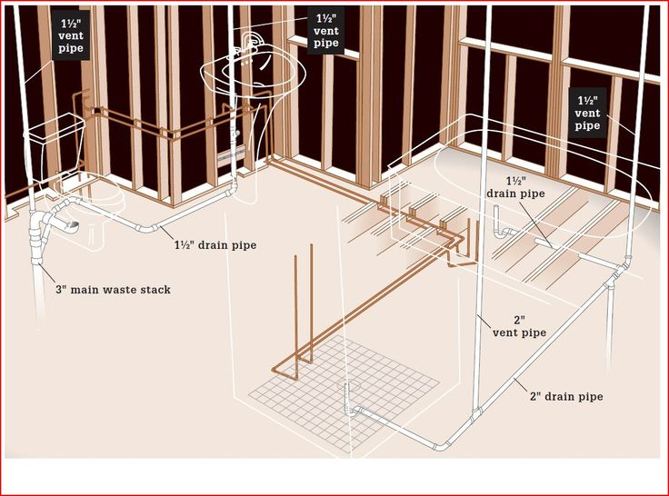 master bath plumbing drain & vent pipes (photo)