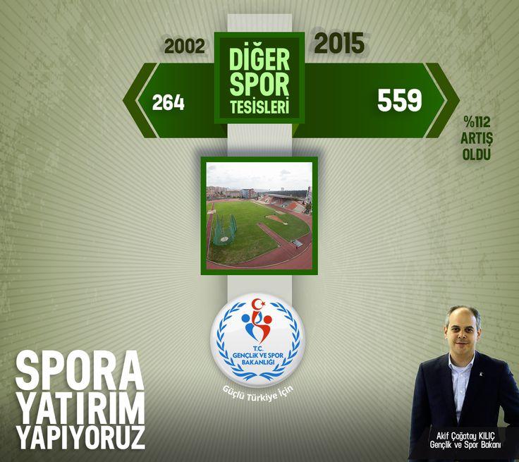 Spora Yatırım Yapıyoruz!