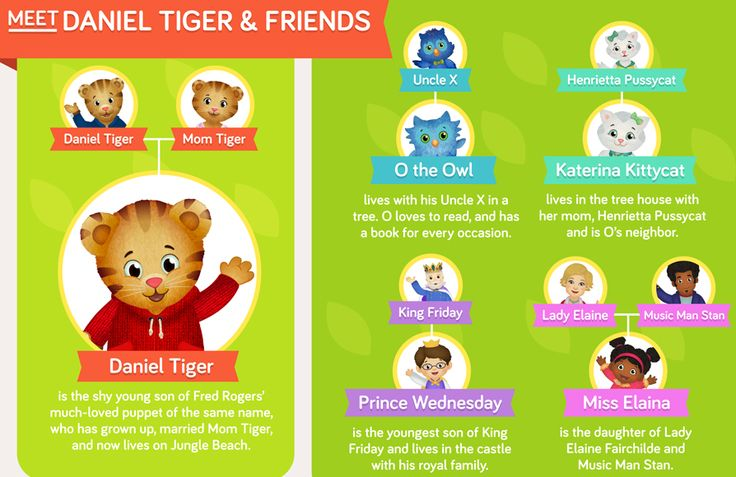 ... watch Mister Rogers Neighborhood ? Will you be watching Daniel Tiger