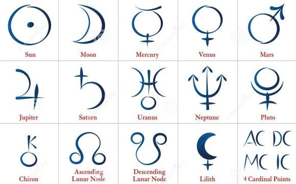 The symbols of the eight planets, and Pluto, Credit: insightastrology.net