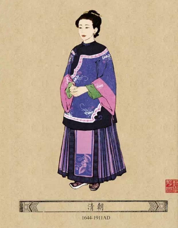 Windwing: Fashion Timeline Of Chinese Women Clothing
