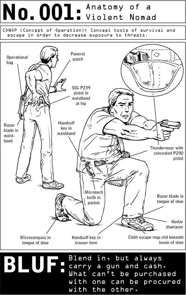 100 Deadly Skills: Part I: Mission Prep