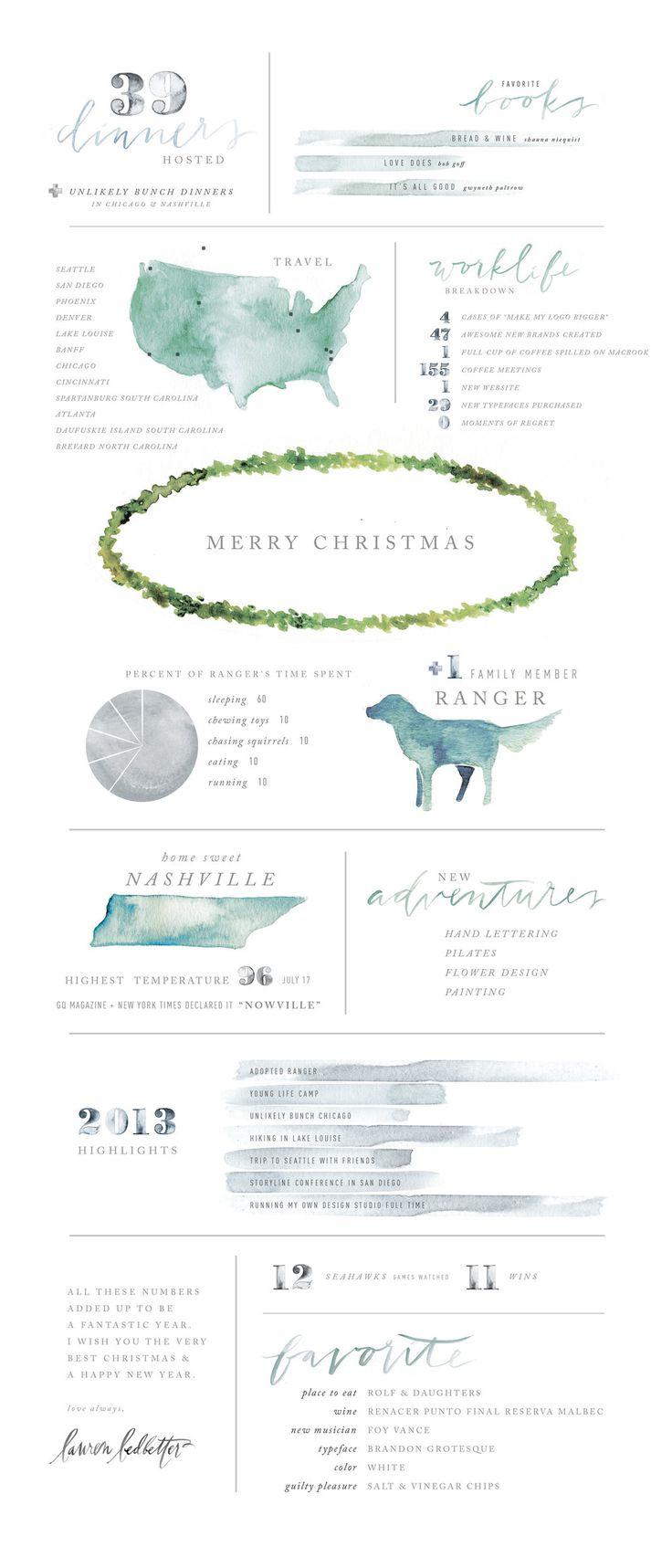 water color style website / laurenledbetter / 2013 infographic / website