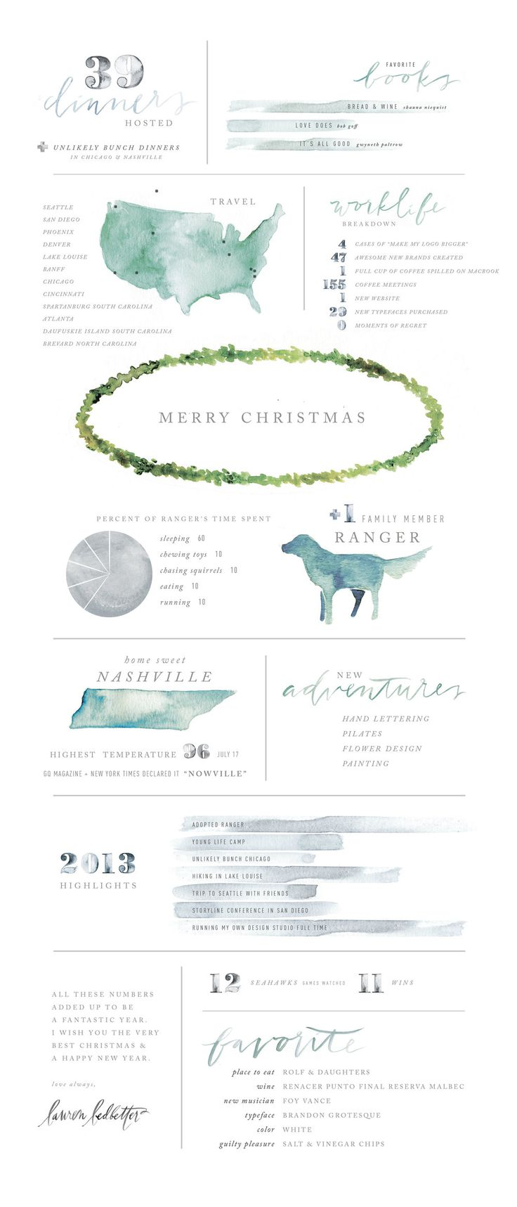 // Cute idea. Infographic for Christmas card. Love that it is so subtle.
