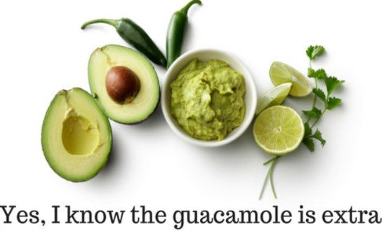 Guacamole Is Extra: Pricing Strategies Learned From Chipotle by The DRIVE Blog