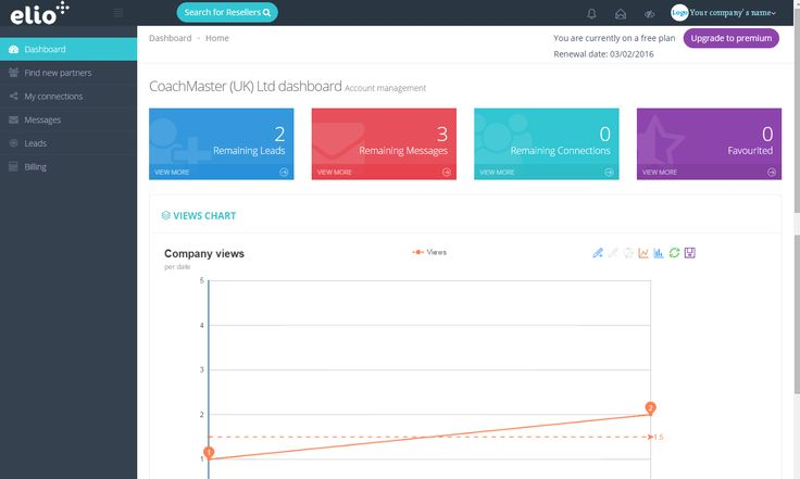 We have launched a new dashboard!!! #software #SaaS #vendors #resellers #partnerships