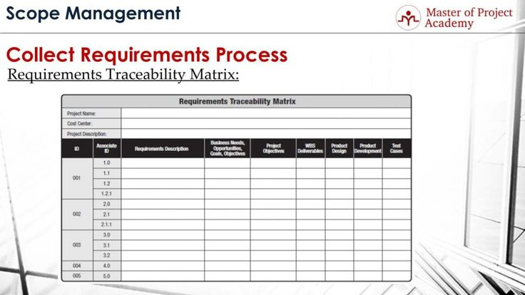 Gap Analysis Template Mostly Used In Project Management If You Are