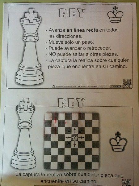 Para jugar al ajedrez primero tenemos que aprender algunas normas básicas y los movimientos de cada pieza… Hemos empezado con el más importante: el rey. Ya sabemos que si capturan a tu rey pi…
