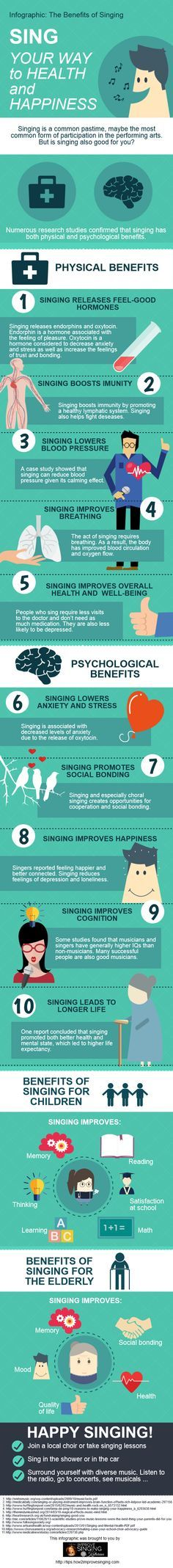 """Click here to read more about the benefits of singing: <a href=""""http://tips.how2improvesinging.com/benefits-of-singing/"""" rel=""""nofollow"""" target=""""_blank"""">tips.how2improves...</a> ."""