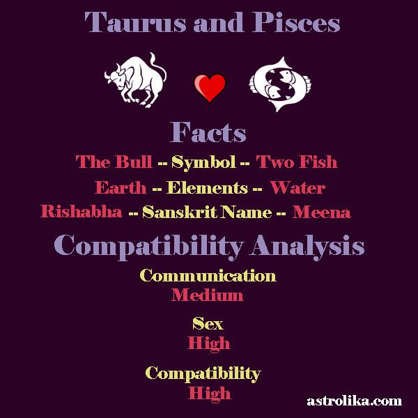 Taurus And Pisces Compatibility And Facts Cancer And Pisces Pisces Compatibility Taurus And Pisces Compatibility