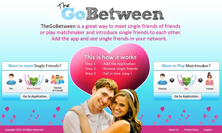 Facebook application Design for Gobetween