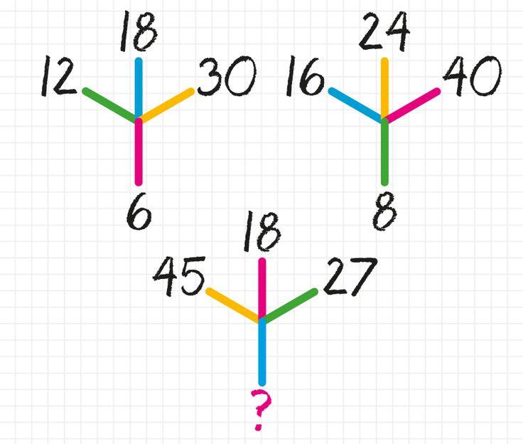 Best 25+ Math puzzles brain teasers ideas on Pinterest