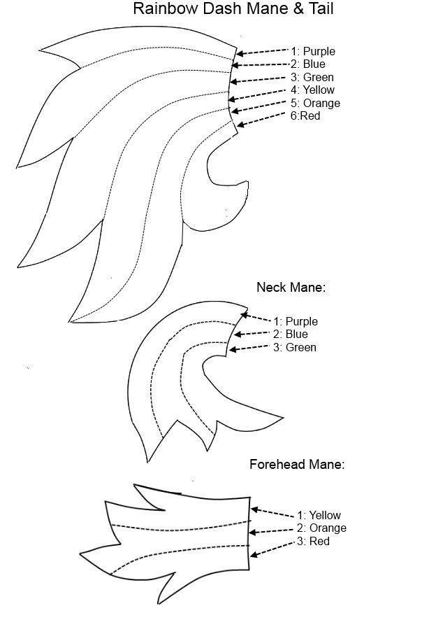 Rainbow Dash Mane Tail Pattern by Special-Measures.deviantart.com on @deviantART