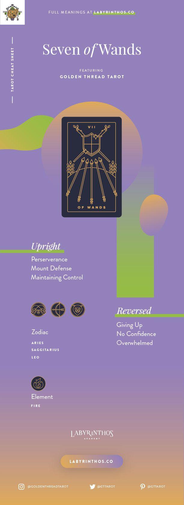 Seven of Wands Meaning - Tarot Card Meanings Cheat Sheet. Art from Golden Thread Tarot.