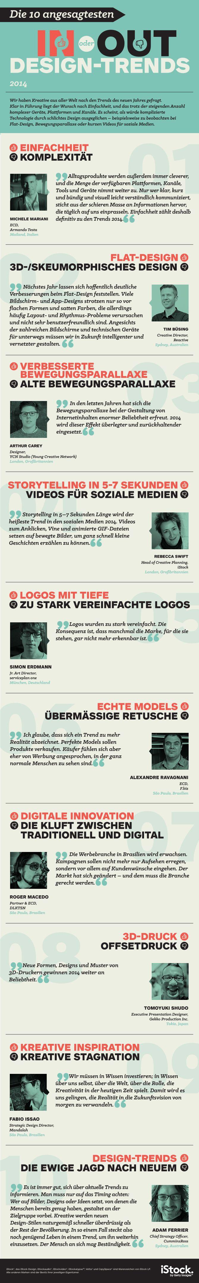 Web- und Grafikdesign-Trends 2014 – Infografik – iStock - iStock DE