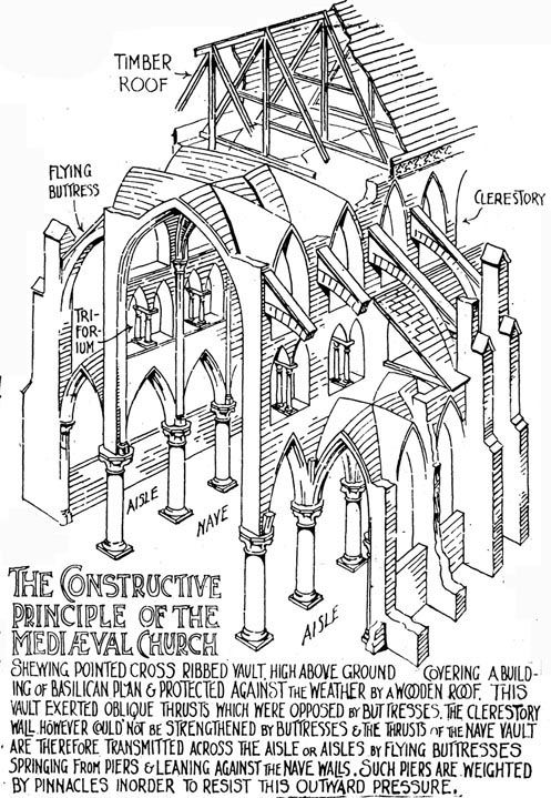 The center of life throughout Europe in the Middle Ages was the Roman Catholic Church. For the better part of the period the church was the most powerful institution in all of Europe and the only one to span the separate kingdoms.