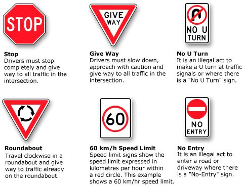 Traffic & Road Signs and meanings