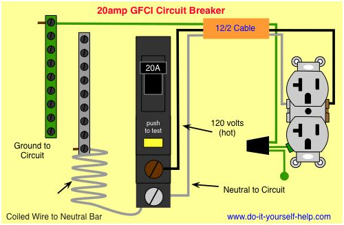 2 pole circuit breaker wiring diagram wiring diagram gfci circuit breaker | shop wiring | pinterest