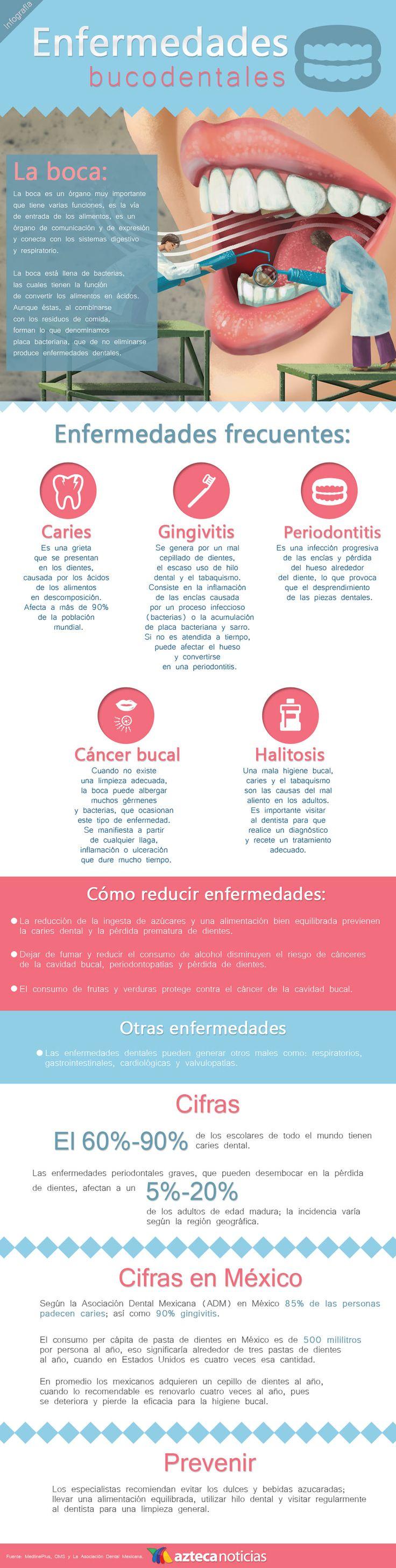 #Infografia Enfermedades bucodentales