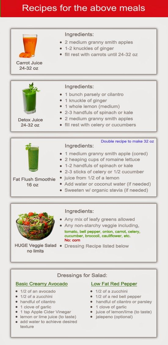 7 Day Detox recipes