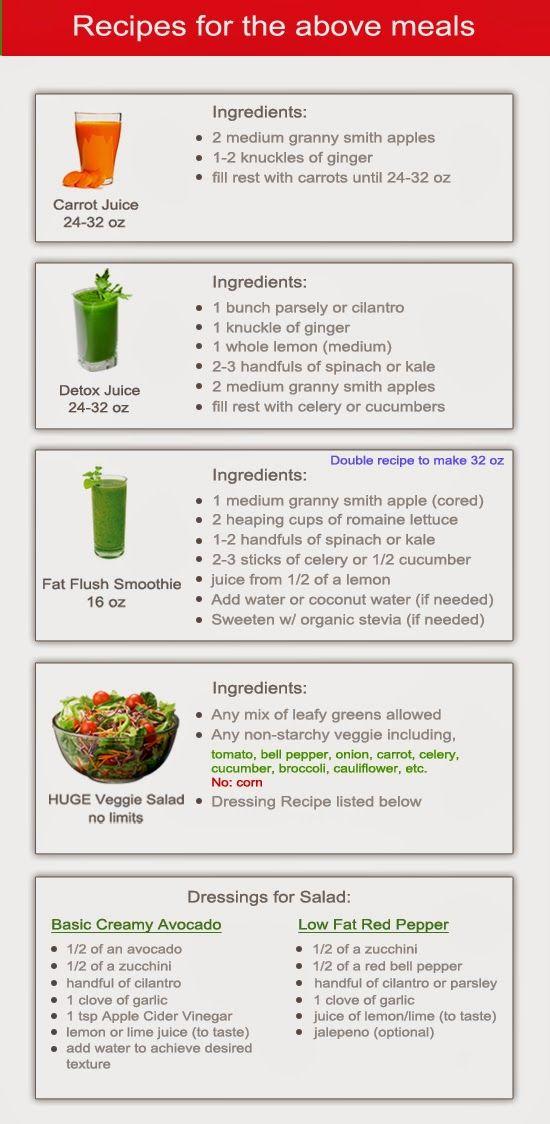 7 Day Detox recipes