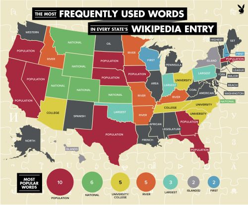 The most frequently used words in every US state's Wikipedia entry.Related: Most recurring word in each US state's English Wikipedia page that doesn't appear under any other state