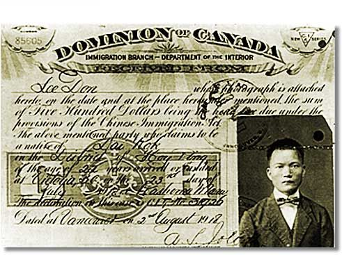 This is a Canadian head tax certificate.  The Canadian government put a head tax on Chinese immigrants up until 1922 and then banned Chinese people in 1923. This ban of Chinese immigrants was in effect up until 1947.