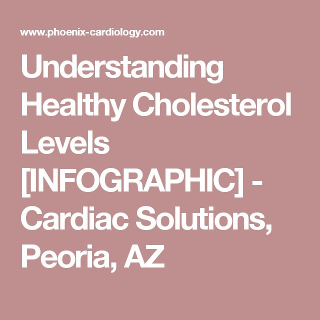 Understanding Healthy Cholesterol Levels [INFOGRAPHIC] - Cardiac Solutions, Peoria, AZ