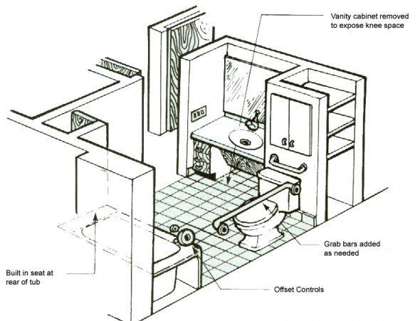 10 Best Ada Bathroom Drawing Images On Pinterest Ada Bathroom Ada Restroom And Architecture