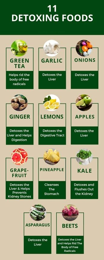 11 #Detox #Foods For more information visit: https://www.consumerhealthdigest.com/colon-health-center/15-foods-that-naturally-detox-and-cleanse-the-body.html