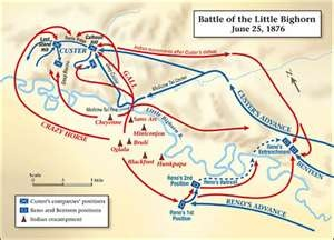 Battle of the Little Big Horn, Custers Last Stand
