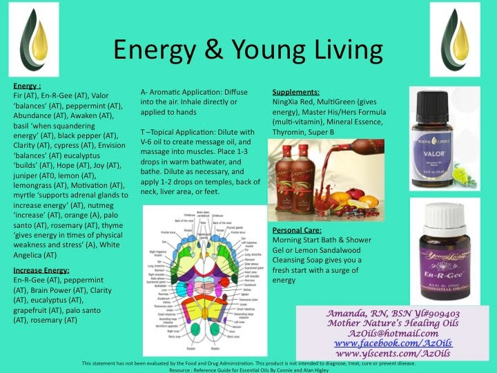 1000 images about young living essential oils on pinterest for Wohnlandschaft young living