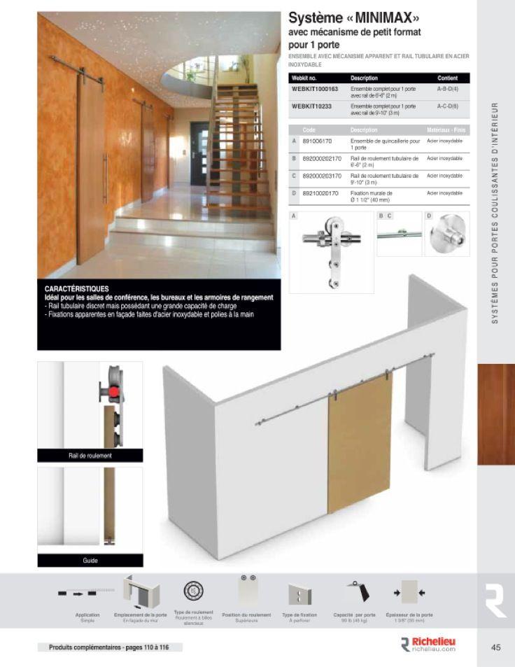 17 meilleures id es propos de quincaillerie de porte de grange sur pinterest portes de - Quincaillerie porte coulissante ...