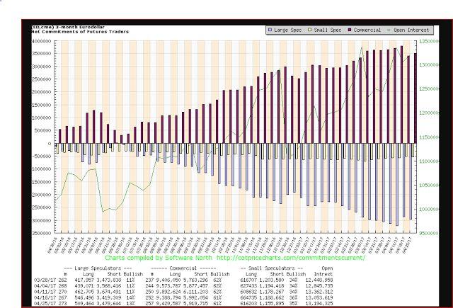 Finanziariamente parlando: #COT Reporting #Trading #Forex #Wellness #Money #Forexlife #Forexstrategy