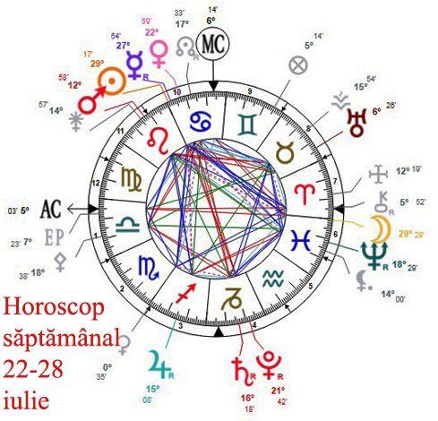 horoscop taurus saptamanal