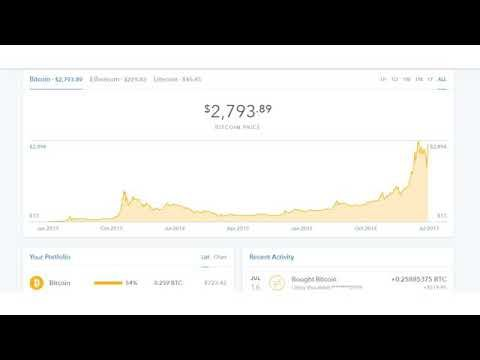 How to set up a bitcoin account and How to cash out your bitcoin in to y...