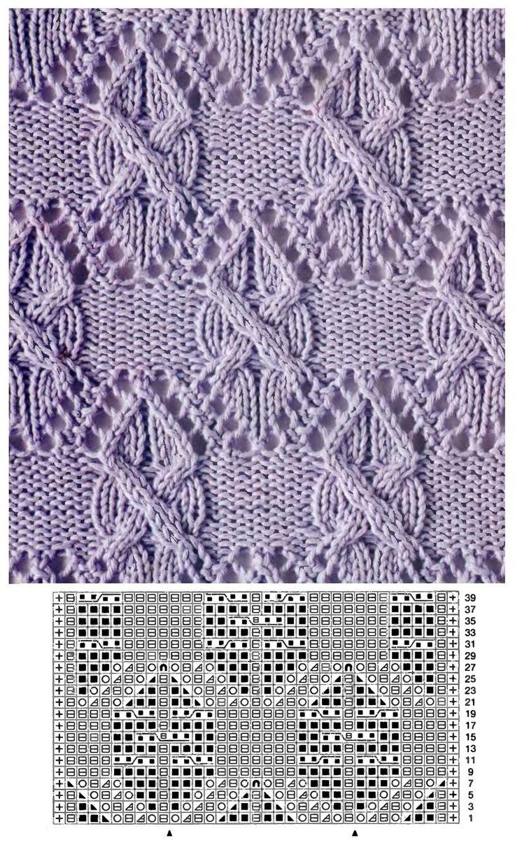 Knitting Lace Patterns Tips : 1792 best Knitting Inspiration & Tips images on Pinterest