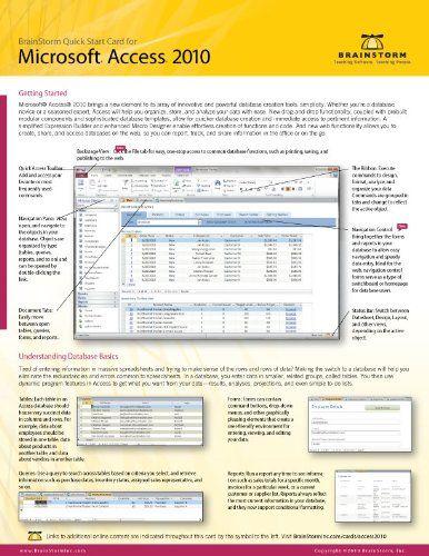 ms access project management