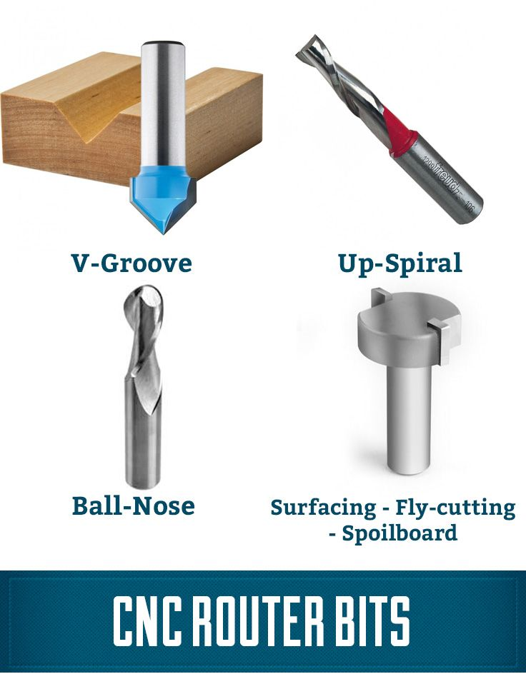 A Brief Primer on CNC Router Bits - Learn about the different types of router bits designed for a CNC routing machine. Covers V-groove, End mill, Ball-nose and Surfacing bits.