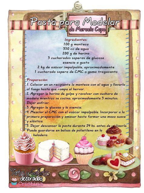 Más Recetas en https://lomejordelaweb.es/ | Tartas, Galletas Decoradas y Cupcakes: Recetas Pasta Modelar