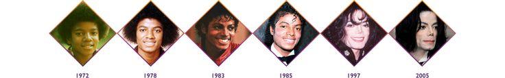 Remembering Michael Jackson in Factoids & Gifs - Biography.com